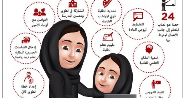 الإمارات: لا مدراء في المدارس الحكومية لأقل من 200 طالب