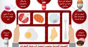 إدارات مدرسية تفعّل رقابتها على الأغذية المنزلية