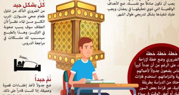 طلبة 12 «متقدم» يشكون طول أسئلة الرياضيات وصعوبتها